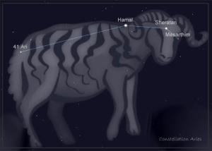 AriesConstellation